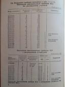 Прибор регистрирующий, самопишущий КСУ2 (КСУ-2, КСУ 2, КСУ, КС2, КС-2)