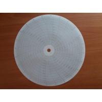 Бумага диаграммная - диски диаграммные (диск диаграммный) для самопишущих приборов