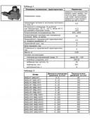 Датчик давления повышенной точности 2МД-6Г, 2МД-10Т с демпфером Д-59 (Д59, Д 59)